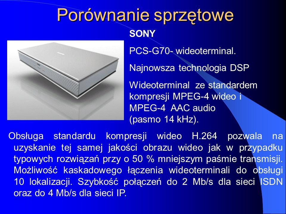 Porównanie sprzętowe Możliwość przesyłania i odbierania danych w wysokiej rozdzielczości XGA (1024 x 768). Opcjonalny system audio SONY CTE-600 (sześć