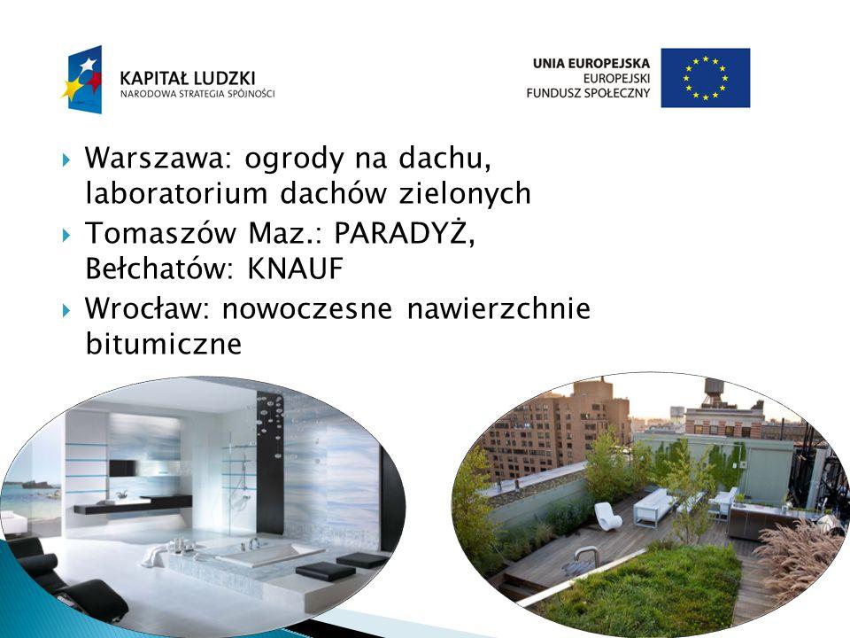 Warszawa: ogrody na dachu, laboratorium dachów zielonych Tomaszów Maz.: PARADYŻ, Bełchatów: KNAUF Wrocław: nowoczesne nawierzchnie bitumiczne