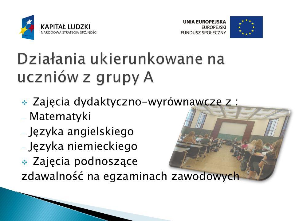 Zajęcia dydaktyczno – wyrównawcze skierowane do uczniów kl.