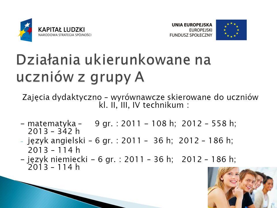 Zajęcia dydaktyczno – wyrównawcze skierowane do uczniów kl. II, III, IV technikum : - matematyka – 9 gr. : 2011 - 108 h; 2012 – 558 h; 2013 – 342 h -