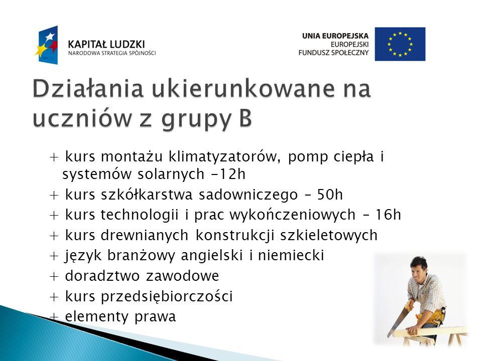 Warszawa: wioska modelowych domów drewnianych Wrocław: budownictwo drewniane Cigacice: Rockwool Piła: elektrownia ekologiczna