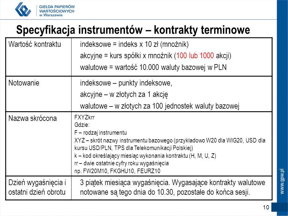9 Instrumenty bazowe Indeksy giełdowe (WIG20, mWIG40) Kursy akcji – 22 spółek (ASSECO, KGHM, LOTOS, PKO BP, PGE, PGNiG, PKN, PEKAO, PZU, TAURON, TP SA