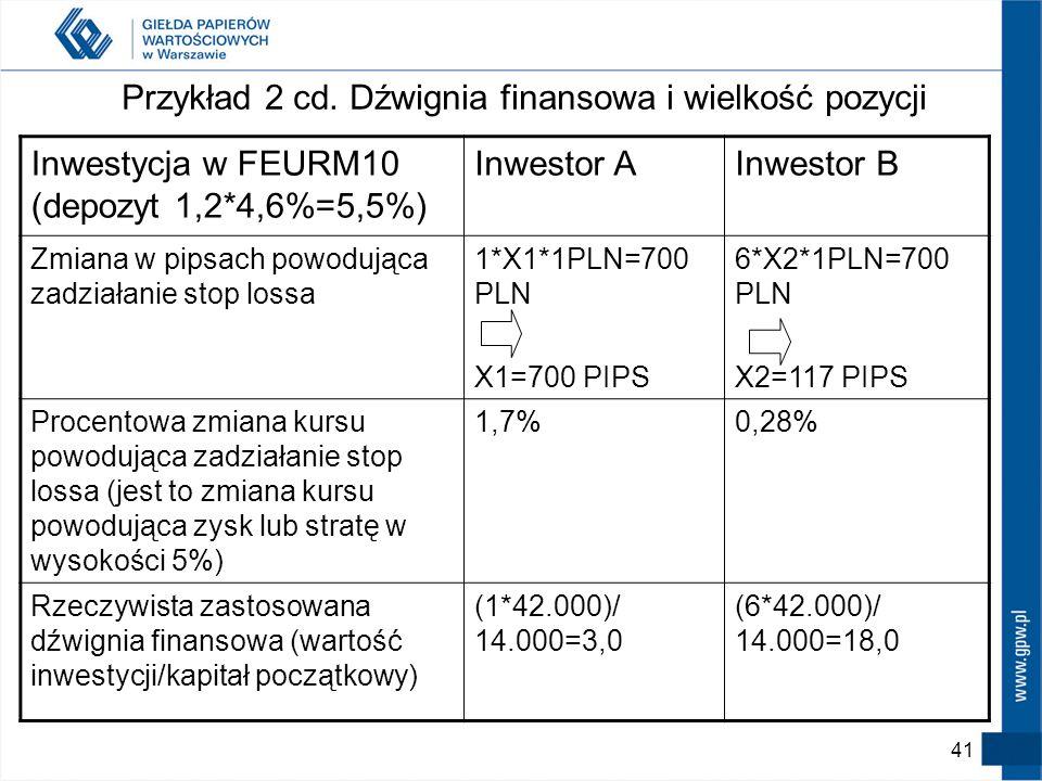 40 Przykład 2 Dźwignia finansowa i wielkość pozycji Inwestycja w FEURM10 (depozyt 1,2*4,6%=5,5%) Inwestor AInwestor B Początkowy stan rachunku (zł)14.