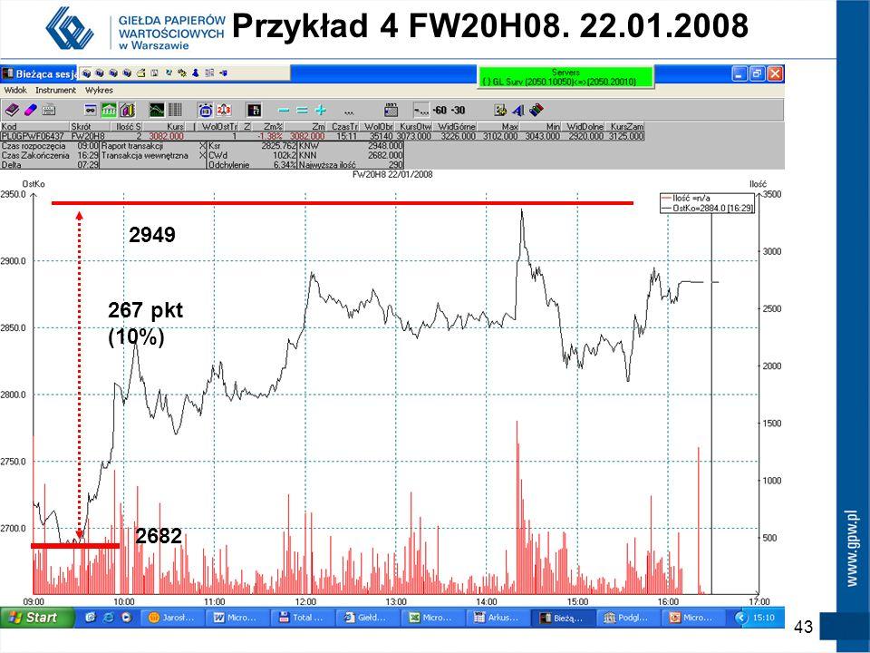42 3769 2682 1087 (ok. 30%) Przykład 3 FW20H08 XII 2007 – I 2008