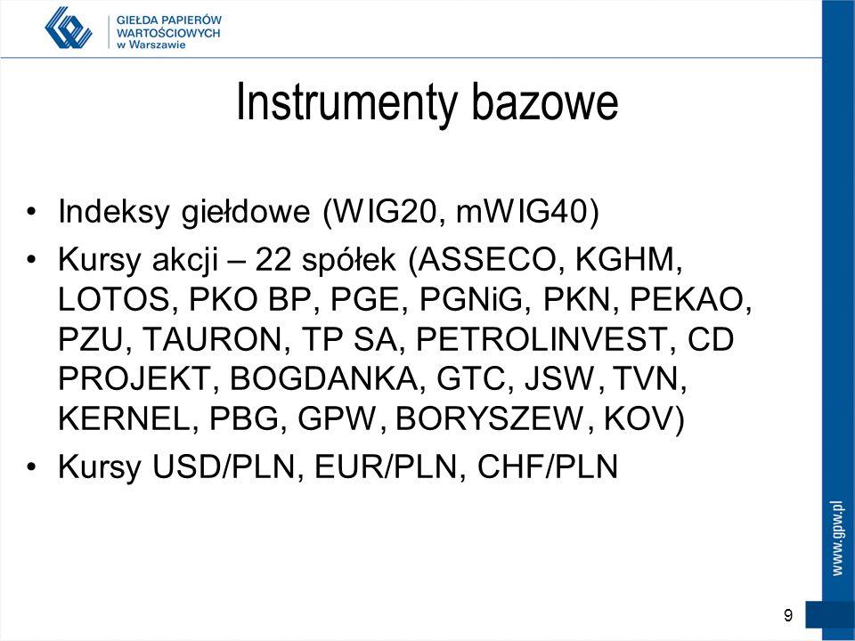 9 Instrumenty bazowe Indeksy giełdowe (WIG20, mWIG40) Kursy akcji – 22 spółek (ASSECO, KGHM, LOTOS, PKO BP, PGE, PGNiG, PKN, PEKAO, PZU, TAURON, TP SA, PETROLINVEST, CD PROJEKT, BOGDANKA, GTC, JSW, TVN, KERNEL, PBG, GPW, BORYSZEW, KOV) Kursy USD/PLN, EUR/PLN, CHF/PLN