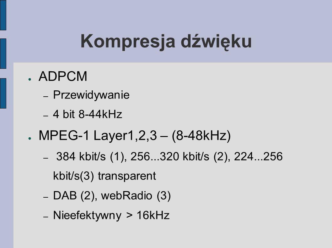 Kompresja dźwięku ADPCM – Przewidywanie – 4 bit 8-44kHz MPEG-1 Layer1,2,3 – (8-48kHz) – 384 kbit/s (1), 256...320 kbit/s (2), 224...256 kbit/s(3) transparent – DAB (2), webRadio (3) – Nieefektywny > 16kHz