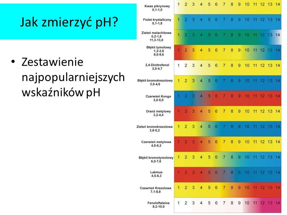 Jak zmierzyć pH? Zestawienie najpopularniejszych wskaźników pH