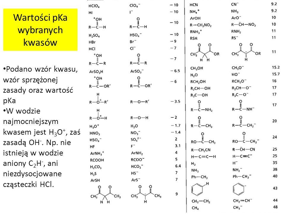 Wartości pKa wybranych kwasów Podano wzór kwasu, wzór sprzężonej zasady oraz wartość pKa W wodzie najmocniejszym kwasem jest H 3 O +, zaś zasadą OH -.
