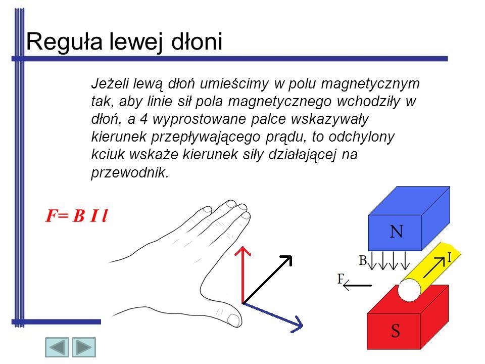 Reguła lewej dłoni Jeżeli lewą dłoń umieścimy w polu magnetycznym tak, aby linie sił pola magnetycznego wchodziły w dłoń, a 4 wyprostowane palce wskaz