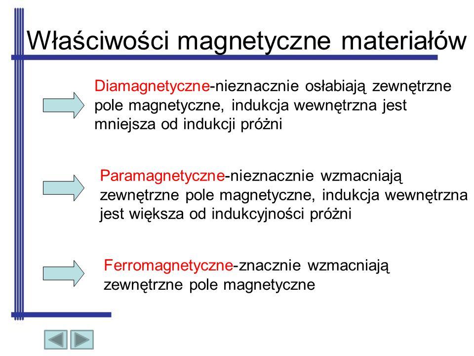Właściwości magnetyczne materiałów Diamagnetyczne-nieznacznie osłabiają zewnętrzne pole magnetyczne, indukcja wewnętrzna jest mniejsza od indukcji pró
