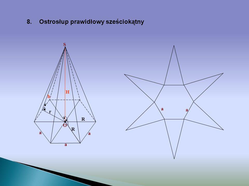 7.Ostrosłup prawidłowy czworokątny aa a a b b b b r R O H a a a a b b b b S h