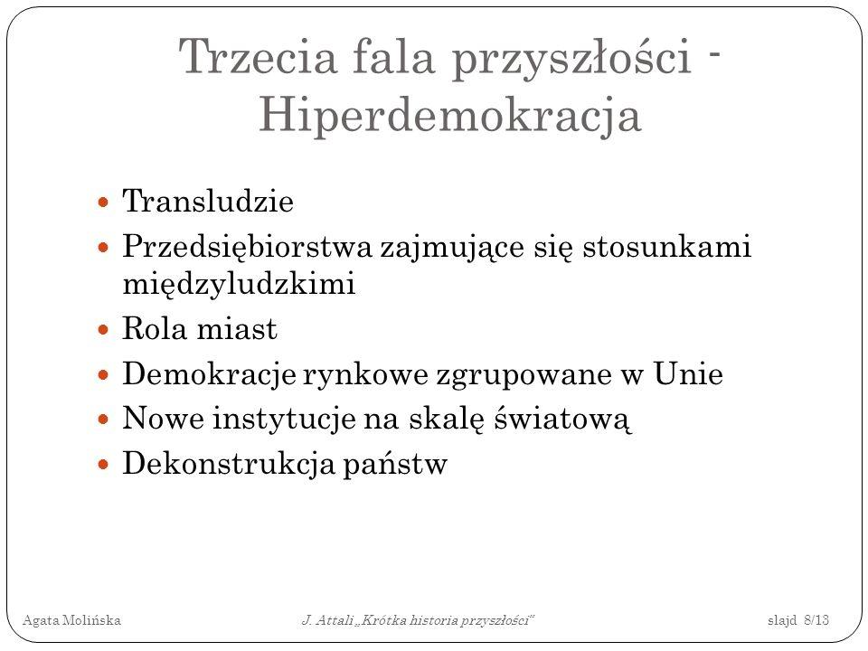 Trzecia fala przyszłości - Hiperdemokracja Transludzie Przedsiębiorstwa zajmujące się stosunkami międzyludzkimi Rola miast Demokracje rynkowe zgrupowa