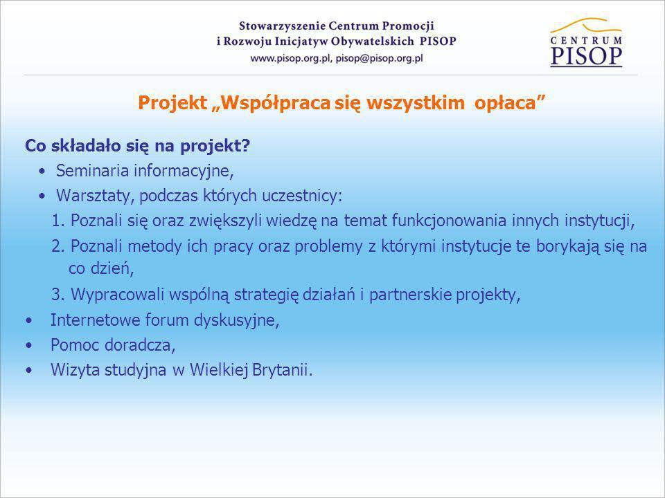 Projekt Współpraca się wszystkim opłaca Co składało się na projekt? Seminaria informacyjne, Warsztaty, podczas których uczestnicy: 1. Poznali się oraz