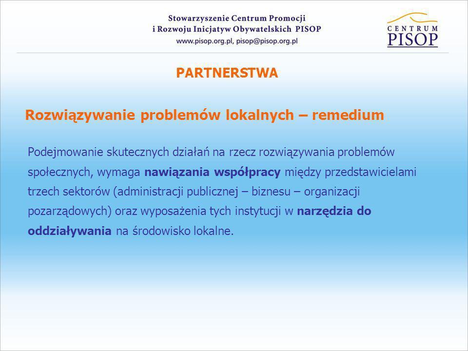 PARTNERSTWA Publiczno- społeczne LokalneProjektowe RODZAJE PARTNERSTW