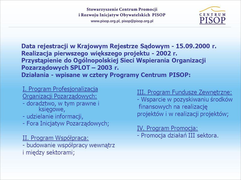 Data rejestracji w Krajowym Rejestrze Sądowym - 15.09.2000 r. Realizacja pierwszego większego projektu - 2002 r. Przystąpienie do Ogólnopolskiej Sieci