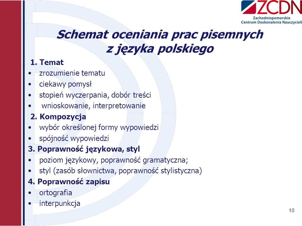 Schemat oceniania prac pisemnych z języka polskiego 1. Temat zrozumienie tematu ciekawy pomysł stopień wyczerpania, dobór treści wnioskowanie, interpr