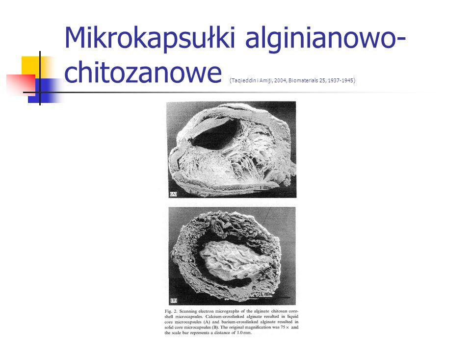 Mikrokapsułki alginianowo- chitozanowe (Taqieddin i Amiji, 2004, Biomaterials 25, 1937-1945)