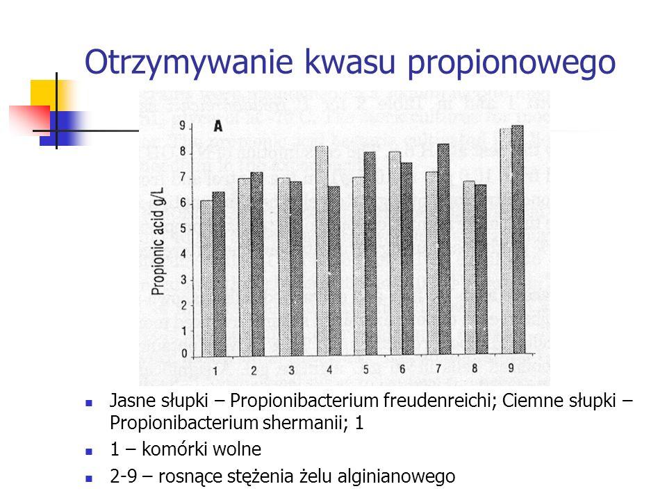 Otrzymywanie kwasu propionowego Jasne słupki – Propionibacterium freudenreichi; Ciemne słupki – Propionibacterium shermanii; 1 1 – komórki wolne 2-9 –