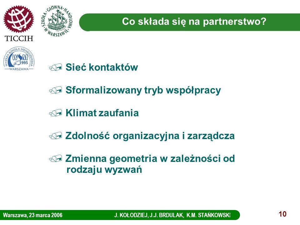 Warszawa, 23 marca 2006 J. KOŁODZIEJ, J.J. BRDULAK, K.M. STAŃKOWSKI LOGO KBC Group 10 Co składa się na partnerstwo? / Sieć kontaktów / Sformalizowany