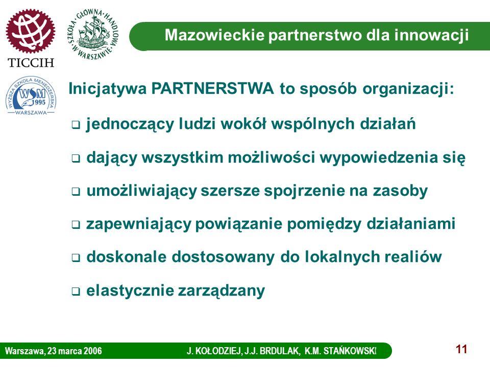 Warszawa, 23 marca 2006 J. KOŁODZIEJ, J.J. BRDULAK, K.M. STAŃKOWSKI LOGO KBC Group 11 Mazowieckie partnerstwo dla innowacji Inicjatywa PARTNERSTWA to