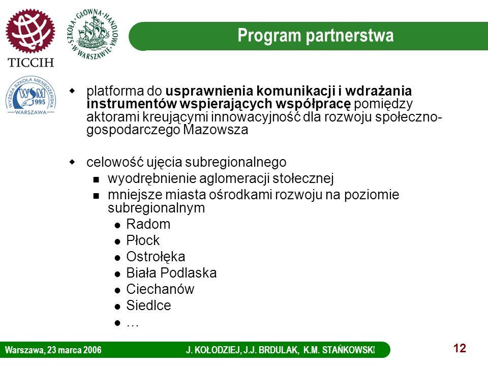 Warszawa, 23 marca 2006 J. KOŁODZIEJ, J.J. BRDULAK, K.M. STAŃKOWSKI LOGO KBC Group 12 Program partnerstwa platforma do usprawnienia komunikacji i wdra
