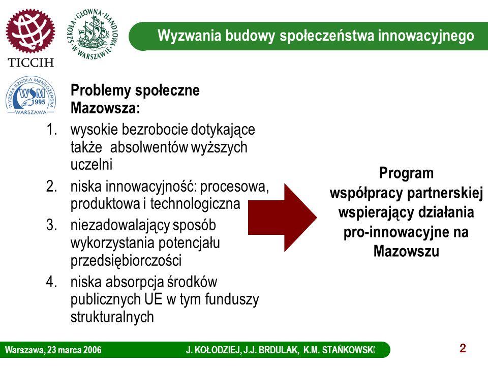 Warszawa, 23 marca 2006 J. KOŁODZIEJ, J.J. BRDULAK, K.M. STAŃKOWSKI LOGO KBC Group 2 Wyzwania budowy społeczeństwa innowacyjnego Problemy społeczne Ma