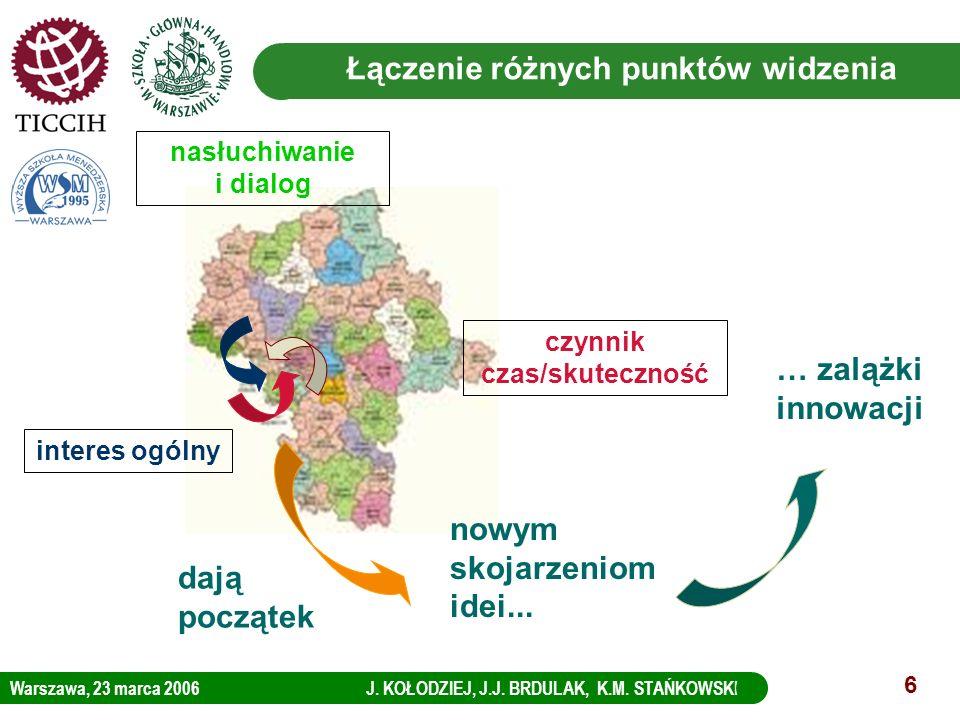 Warszawa, 23 marca 2006 J. KOŁODZIEJ, J.J. BRDULAK, K.M. STAŃKOWSKI LOGO KBC Group 6 Łączenie różnych punktów widzenia dają początek nasłuchiwanie i d