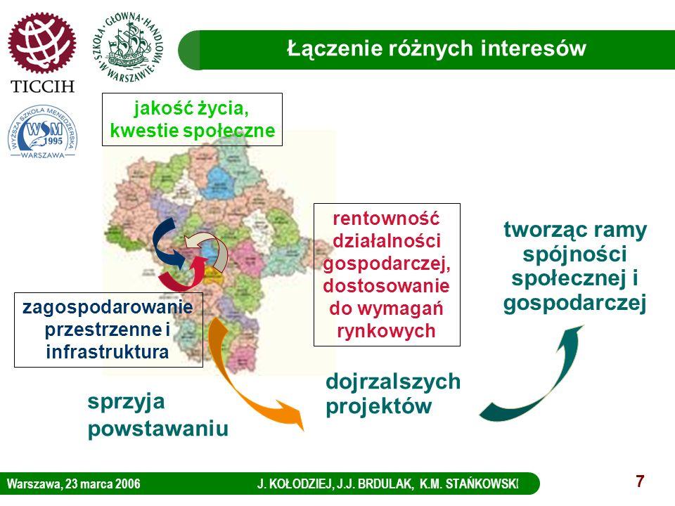 Warszawa, 23 marca 2006 J. KOŁODZIEJ, J.J. BRDULAK, K.M. STAŃKOWSKI LOGO KBC Group 7 sprzyja powstawaniu tworząc ramy spójności społecznej i gospodarc
