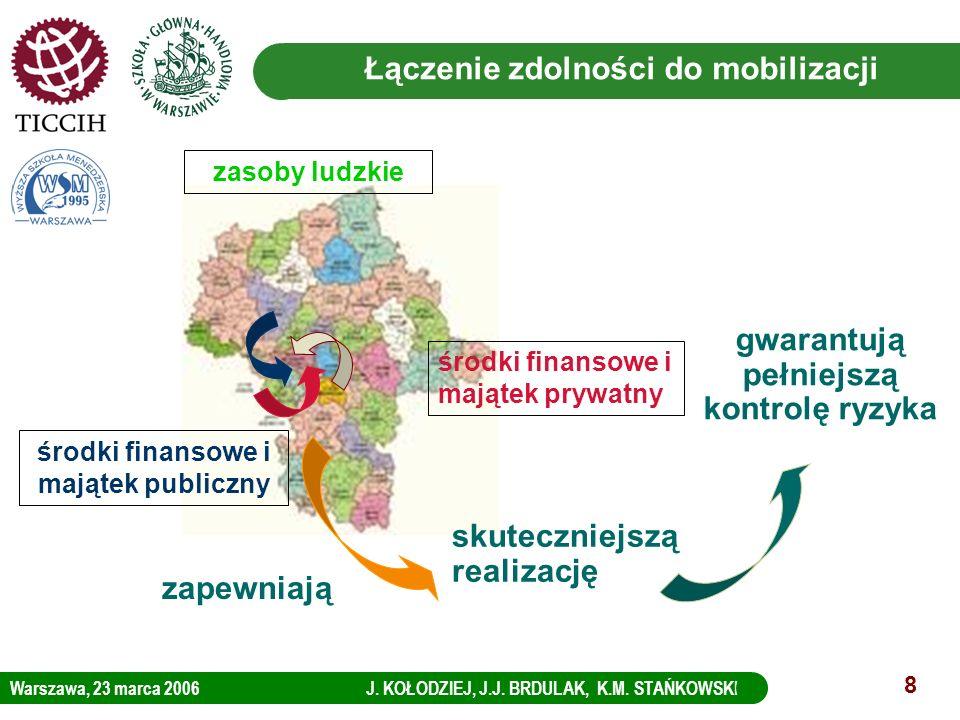 Warszawa, 23 marca 2006 J. KOŁODZIEJ, J.J. BRDULAK, K.M. STAŃKOWSKI LOGO KBC Group 8 Łączenie zdolności do mobilizacji zasoby ludzkie środki finansowe