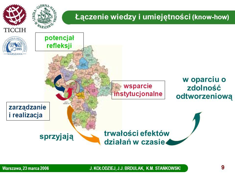 Warszawa, 23 marca 2006 J. KOŁODZIEJ, J.J. BRDULAK, K.M. STAŃKOWSKI LOGO KBC Group 9 Łączenie wiedzy i umiejętności (know-how) potencjał refleksji wsp