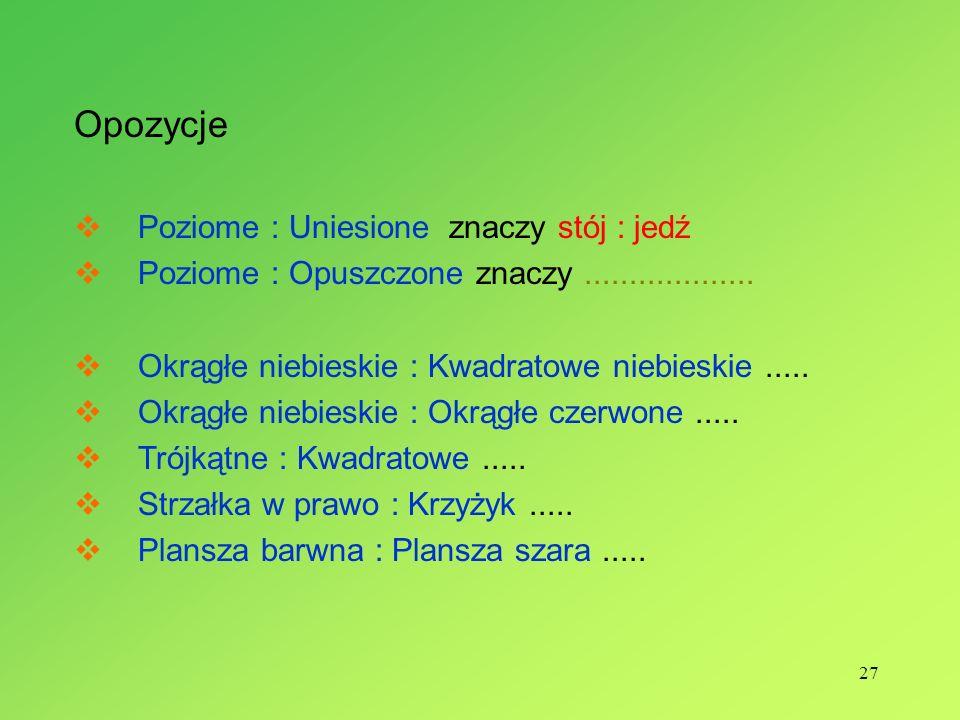 27 Opozycje Poziome : Uniesione znaczy stój : jedź Poziome : Opuszczone znaczy................... Okrągłe niebieskie : Kwadratowe niebieskie..... Okrą