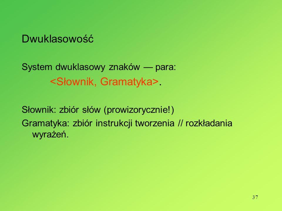 37 Dwuklasowość System dwuklasowy znaków para:. Słownik: zbiór słów (prowizorycznie!) Gramatyka: zbiór instrukcji tworzenia // rozkładania wyrażeń.