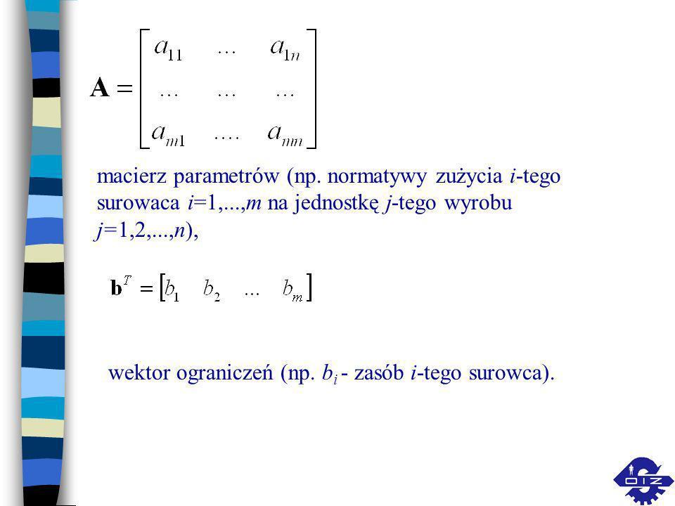 n gdzie: - wektor zmiennych decyzyjnych, (np. wielkości produkcji j-tego wyrobu), wektor parametrów funkcji celu, (np. c j - jednostkowy zysk na j-tym