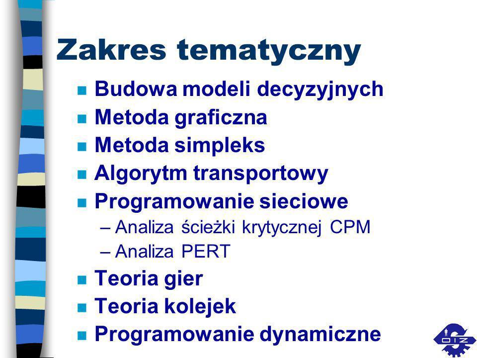 Obszar wiedzy wykorzystywanej w BO EKONOMIA MATEMATYKA STATYSTYKA EM SM SE BO