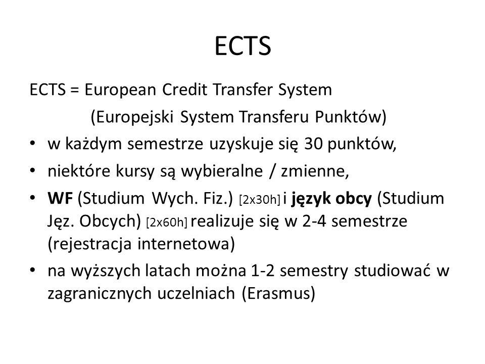 ECTS ECTS = European Credit Transfer System (Europejski System Transferu Punktów) w każdym semestrze uzyskuje się 30 punktów, niektóre kursy są wybieralne / zmienne, WF (Studium Wych.