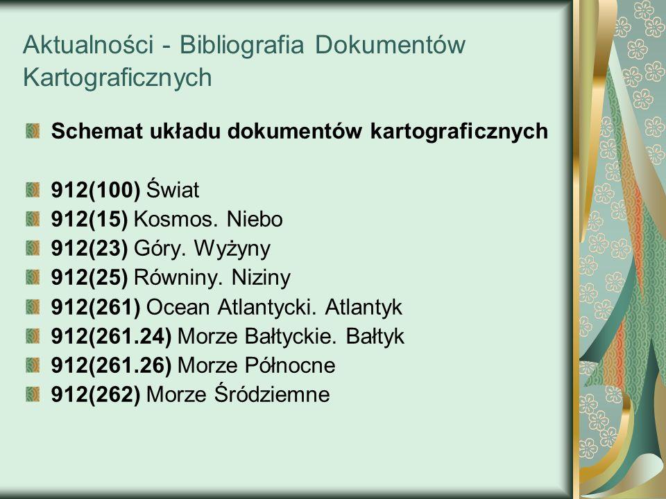 Aktualności - Bibliografia Dokumentów Kartograficznych Schemat układu dokumentów kartograficznych 912(100) Świat 912(15) Kosmos. Niebo 912(23) Góry. W