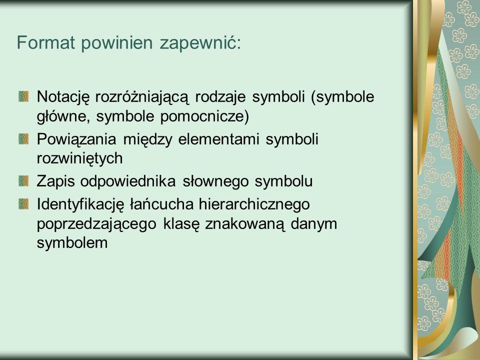 Format powinien zapewnić: Notację rozróżniającą rodzaje symboli (symbole główne, symbole pomocnicze) Powiązania między elementami symboli rozwiniętych