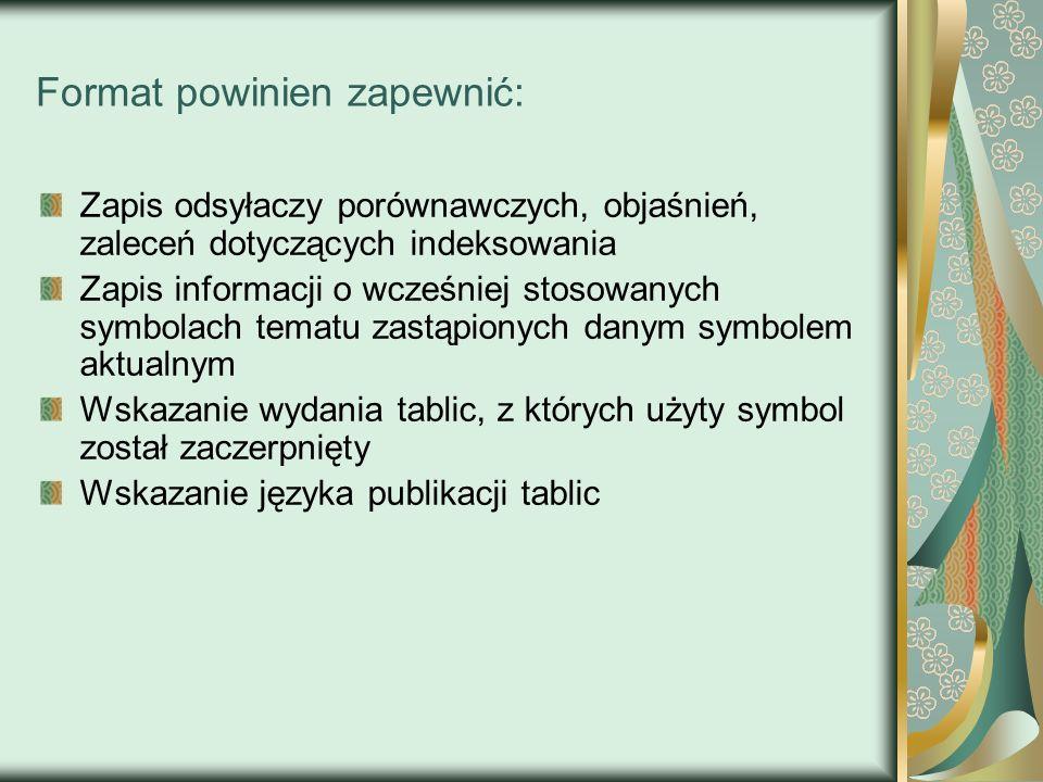 Format powinien zapewnić: Zapis odsyłaczy porównawczych, objaśnień, zaleceń dotyczących indeksowania Zapis informacji o wcześniej stosowanych symbolac