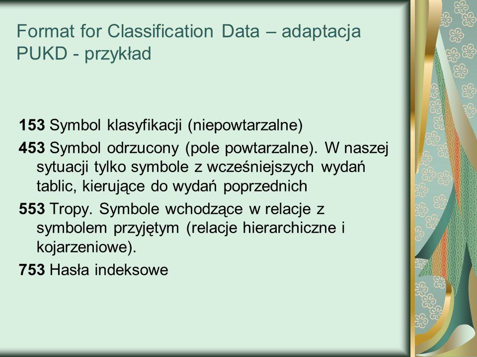 Format for Classification Data – adaptacja PUKD - przykład 153 Symbol klasyfikacji (niepowtarzalne) 453 Symbol odrzucony (pole powtarzalne). W naszej