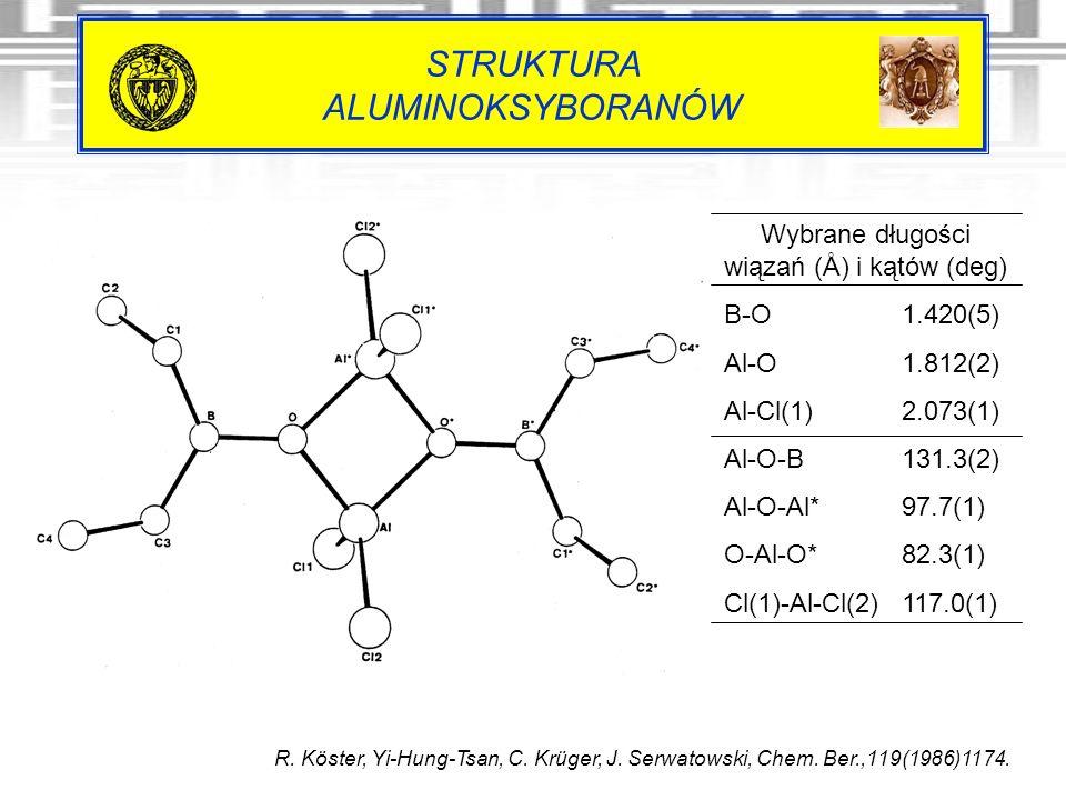 STRUKTURA ALUMINOKSYBORANÓW Wybrane długości wiązań (Å) i kątów (deg) B-O1.420(5) Al-O1.812(2) Al-Cl(1)2.073(1) Al-O-B131.3(2) Al-O-Al*97.7(1) O-Al-O*