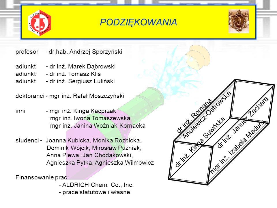 PODZIĘKOWANIA profesor - dr hab. Andrzej Sporzyński adiunkt - dr inż. Marek Dąbrowski adiunkt - dr inż. Tomasz Kliś adiunkt - dr inż. Sergiusz Lulińsk