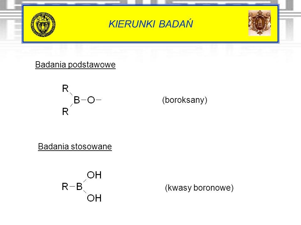 KIERUNKI BADAŃ Badania podstawowe Badania stosowane (boroksany) (kwasy boronowe)