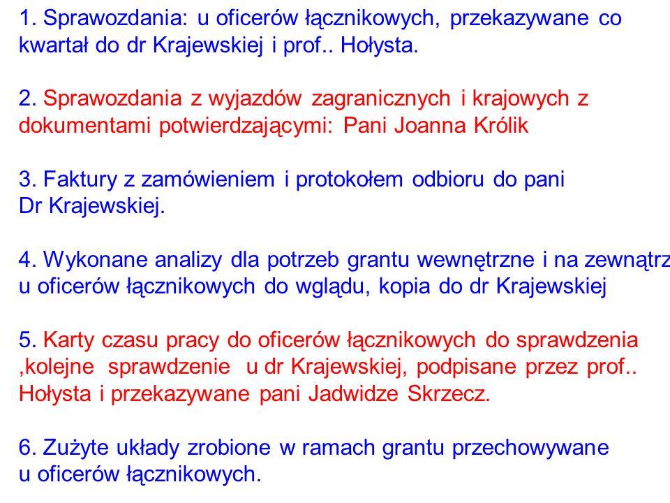 1. Sprawozdania: u oficerów łącznikowych, przekazywane co kwartał do dr Krajewskiej i prof.. Hołysta. 2. Sprawozdania z wyjazdów zagranicznych i krajo