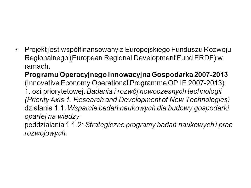 Projekt jest współfinansowany z Europejskiego Funduszu Rozwoju Regionalnego (European Regional Development Fund ERDF) w ramach: Programu Operacyjnego