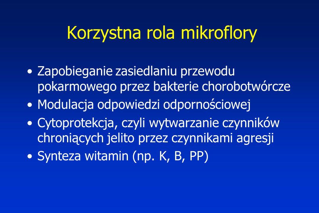 Korzystna rola mikroflory Zapobieganie zasiedlaniu przewodu pokarmowego przez bakterie chorobotwórcze Modulacja odpowiedzi odpornościowej Cytoprotekcj