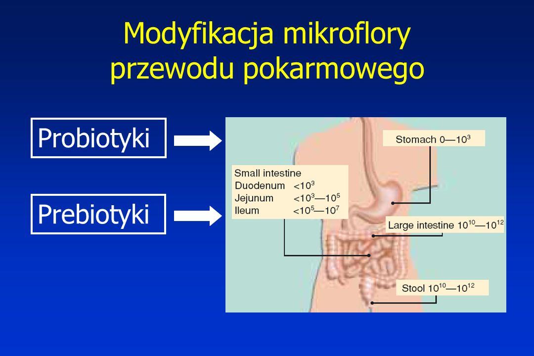 Modyfikacja mikroflory przewodu pokarmowego Probiotyki Prebiotyki