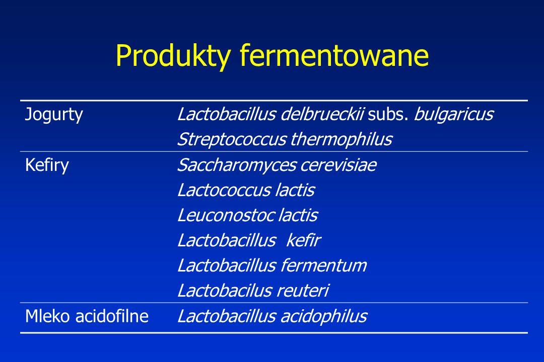Produkty fermentowane JogurtyLactobacillus delbrueckii subs. bulgaricus Streptococcus thermophilus KefirySaccharomyces cerevisiae Lactococcus lactis L