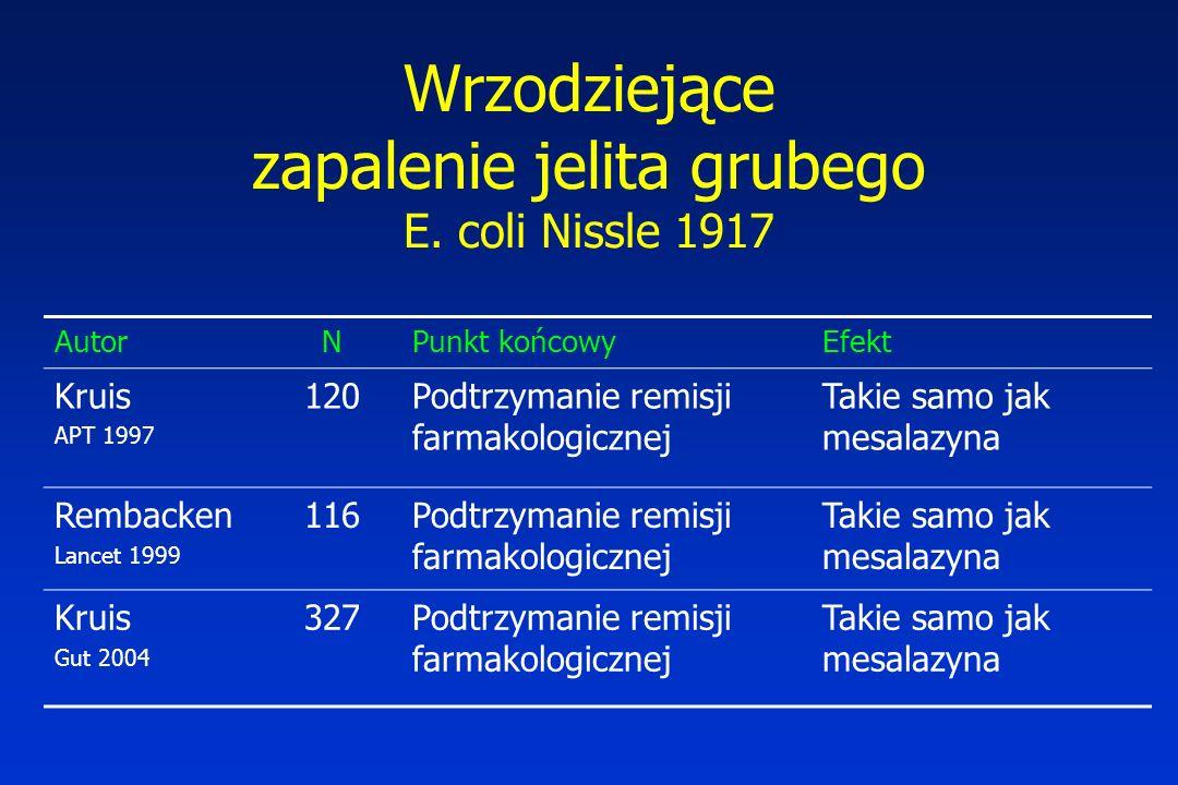 Wrzodziejące zapalenie jelita grubego E. coli Nissle 1917 AutorNPunkt końcowyEfekt Kruis APT 1997 120Podtrzymanie remisji farmakologicznej Takie samo
