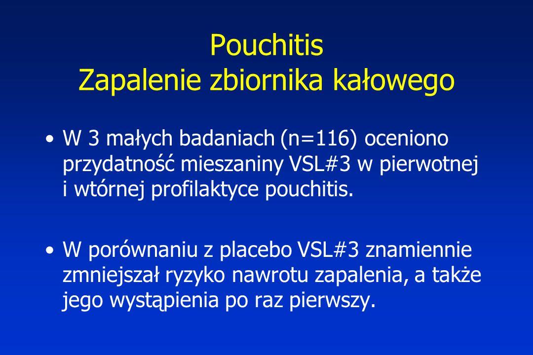 Pouchitis Zapalenie zbiornika kałowego W 3 małych badaniach (n=116) oceniono przydatność mieszaniny VSL#3 w pierwotnej i wtórnej profilaktyce pouchiti