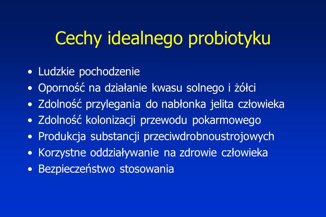 Cechy idealnego probiotyku Ludzkie pochodzenie Oporność na działanie kwasu solnego i żółci Zdolność przylegania do nabłonka jelita człowieka Zdolność